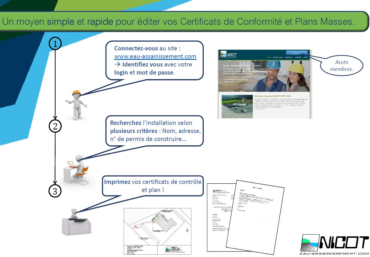 Un moyen simple et rapide pour éditer vos Certificats de Conformité ou Plans Masses